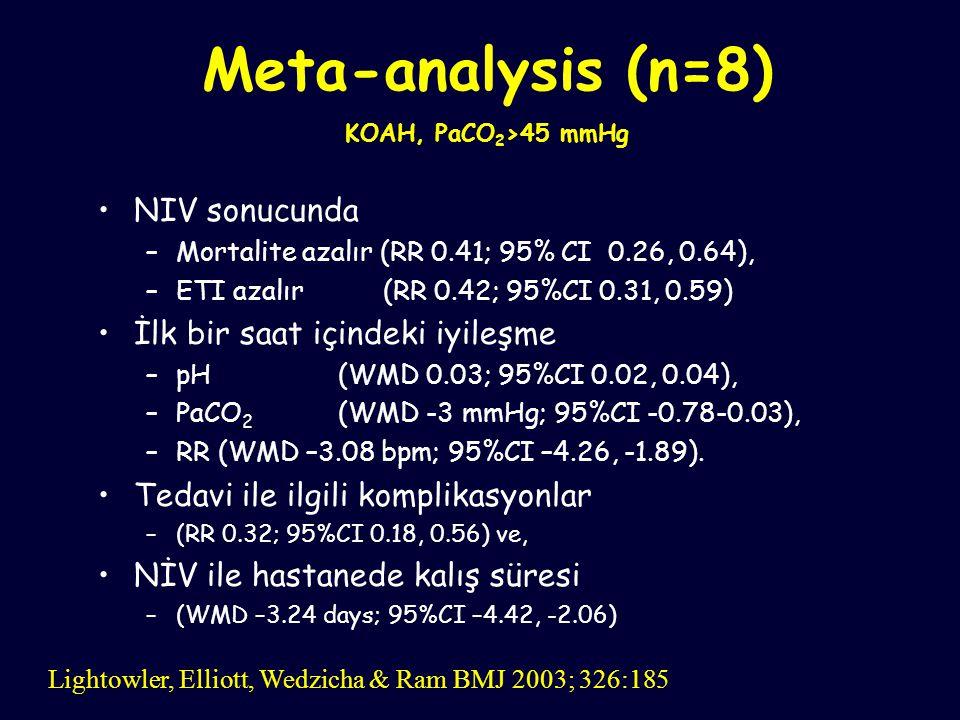 Meta-analysis (n=8) KOAH, PaCO2>45 mmHg