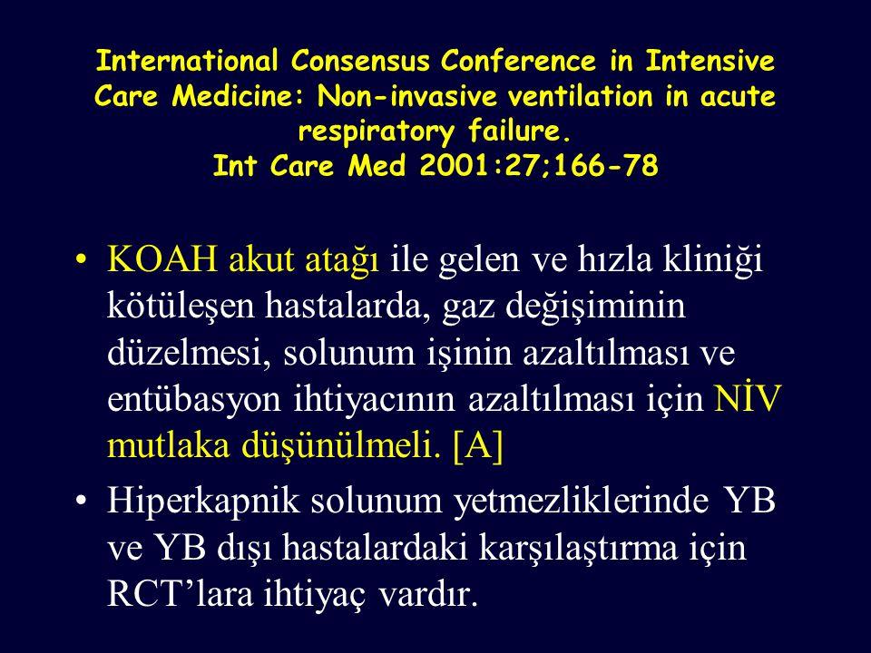 International Consensus Conference in Intensive Care Medicine: Non-invasive ventilation in acute respiratory failure. Int Care Med 2001:27;166-78