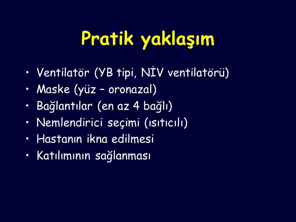 Pratik yaklaşım Ventilatör (YB tipi, NİV ventilatörü)