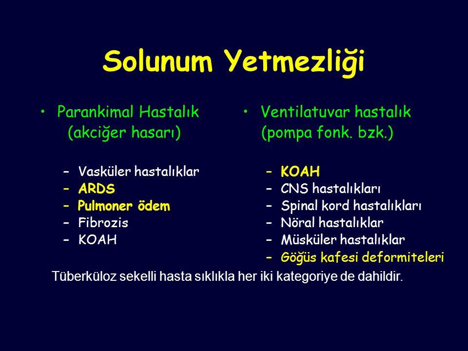 Solunum Yetmezliği Parankimal Hastalık (akciğer hasarı)