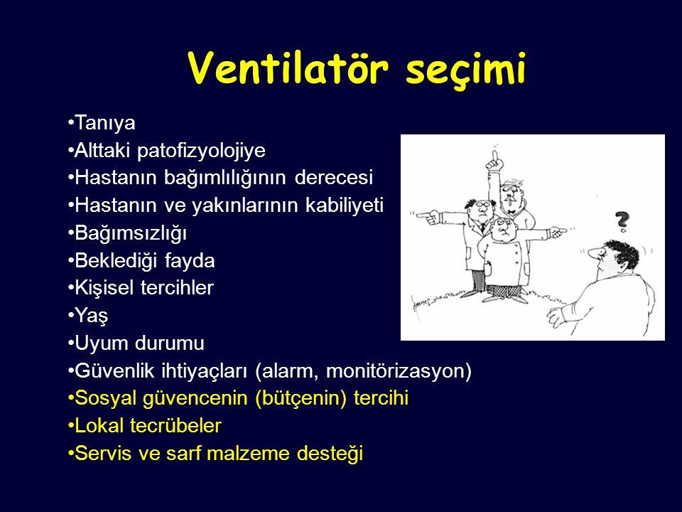 Ventilatör seçimi Tanıya Alttaki patofizyolojiye