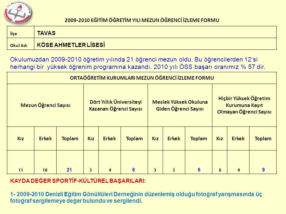 2009-2010 EĞİTİM ÖĞRETİM YILI MEZUN ÖĞRENCİ İZLEME FORMU