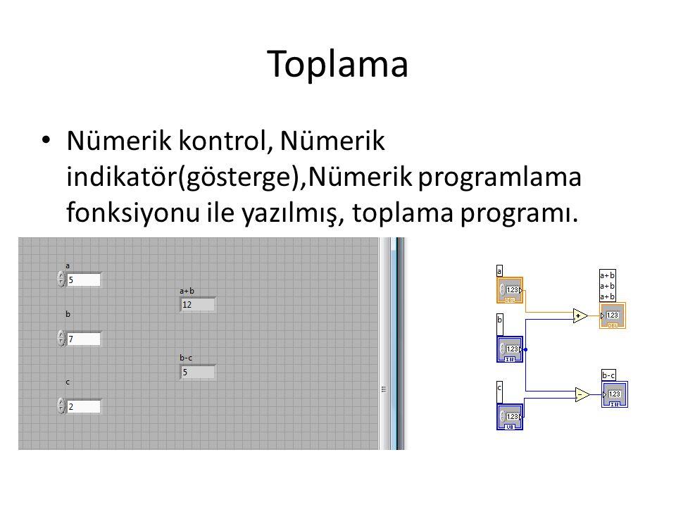 Toplama Nümerik kontrol, Nümerik indikatör(gösterge),Nümerik programlama fonksiyonu ile yazılmış, toplama programı.
