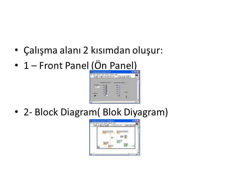 Çalışma alanı 2 kısımdan oluşur: