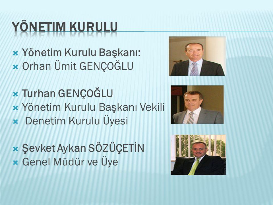 Yönetim Kurulu Yönetim Kurulu Başkanı: Orhan Ümit GENÇOĞLU