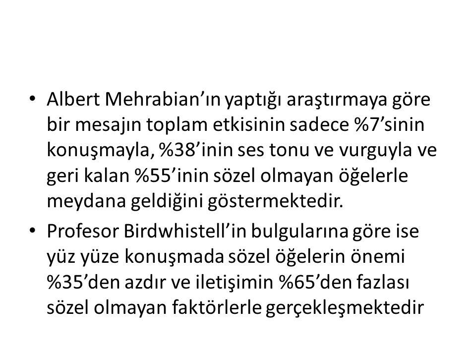 Albert Mehrabian'ın yaptığı araştırmaya göre bir mesajın toplam etkisinin sadece %7'sinin konuşmayla, %38'inin ses tonu ve vurguyla ve geri kalan %55'inin sözel olmayan öğelerle meydana geldiğini göstermektedir.