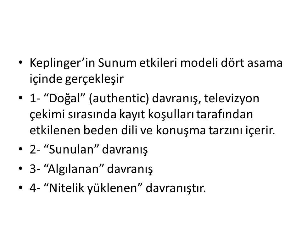Keplinger'in Sunum etkileri modeli dört asama içinde gerçekleşir