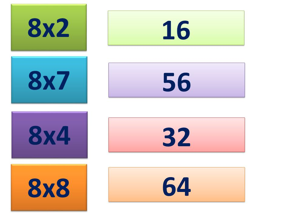 8x2 16 8x7 56 8x4 32 8x8 64