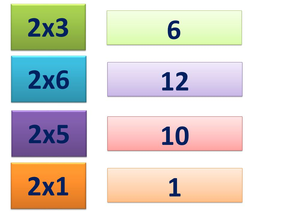 2x3 6 2x6 12 2x5 10 2x1 1
