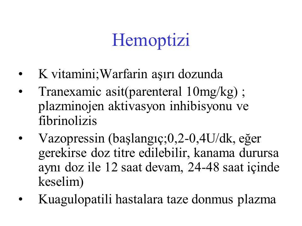 Hemoptizi K vitamini;Warfarin aşırı dozunda