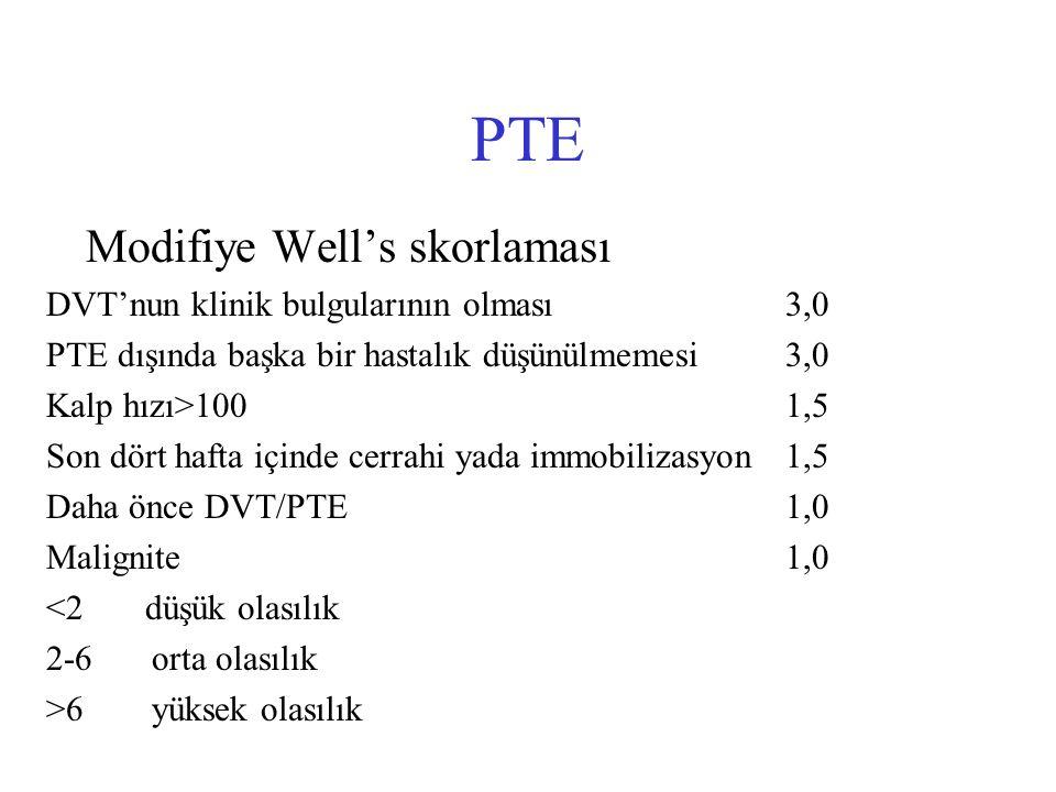 PTE Modifiye Well's skorlaması DVT'nun klinik bulgularının olması 3,0