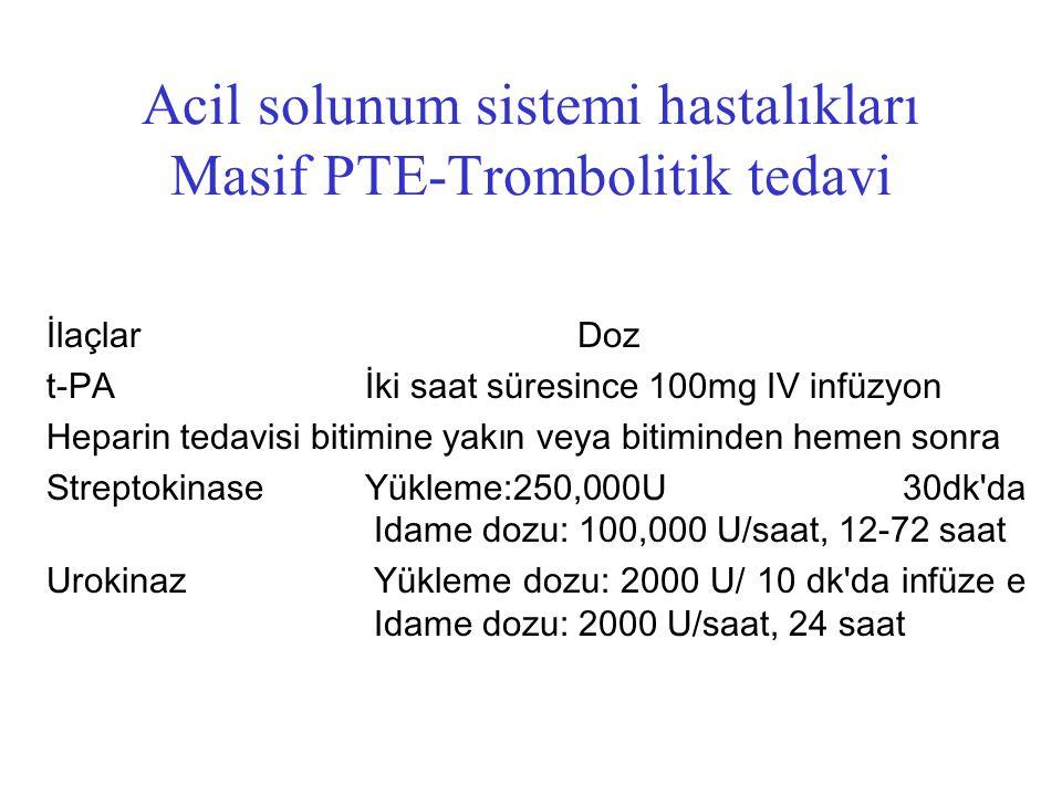 Acil solunum sistemi hastalıkları Masif PTE-Trombolitik tedavi
