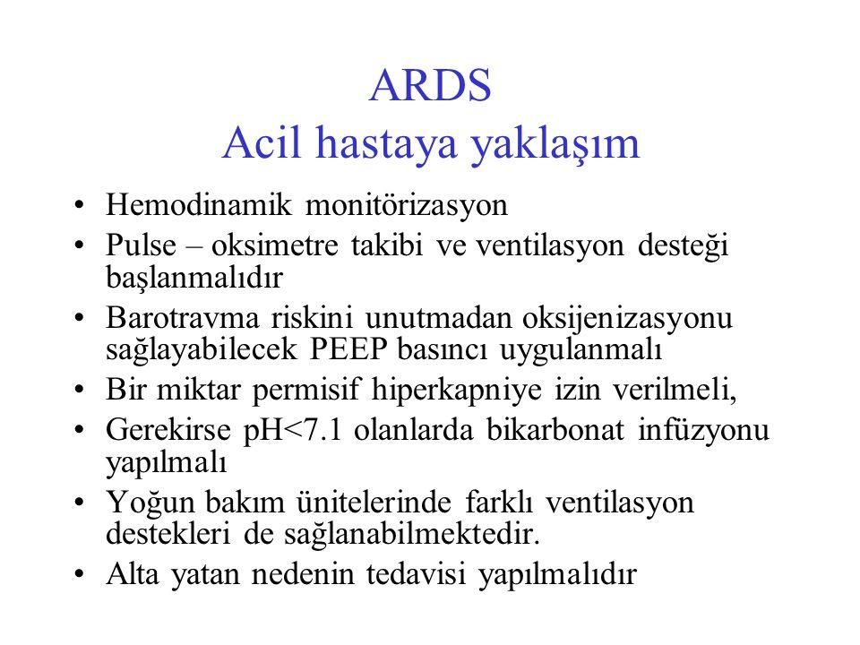 ARDS Acil hastaya yaklaşım