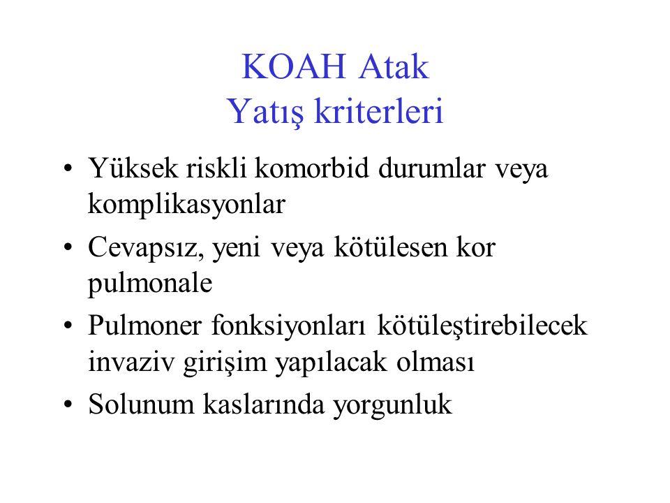 KOAH Atak Yatış kriterleri