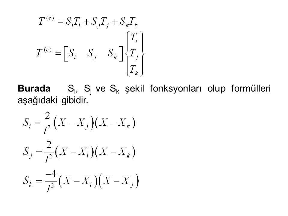 Burada Si, Sj ve Sk şekil fonksyonları olup formülleri aşağıdaki gibidir.