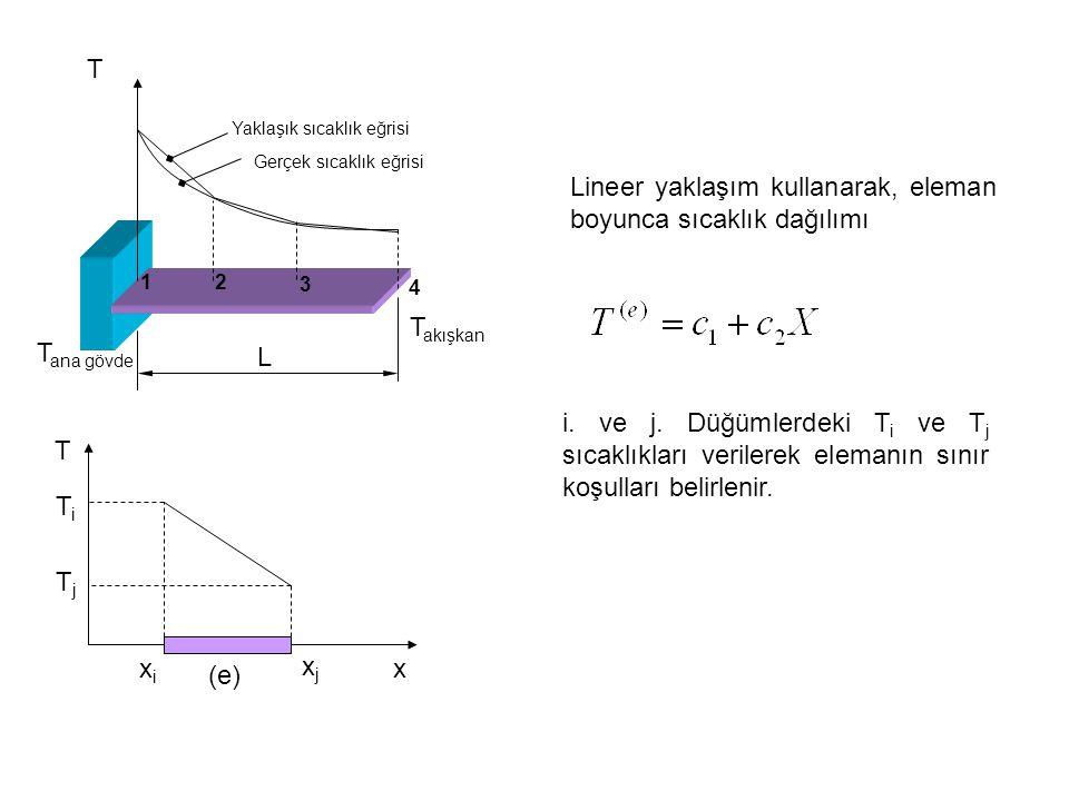 Lineer yaklaşım kullanarak, eleman boyunca sıcaklık dağılımı