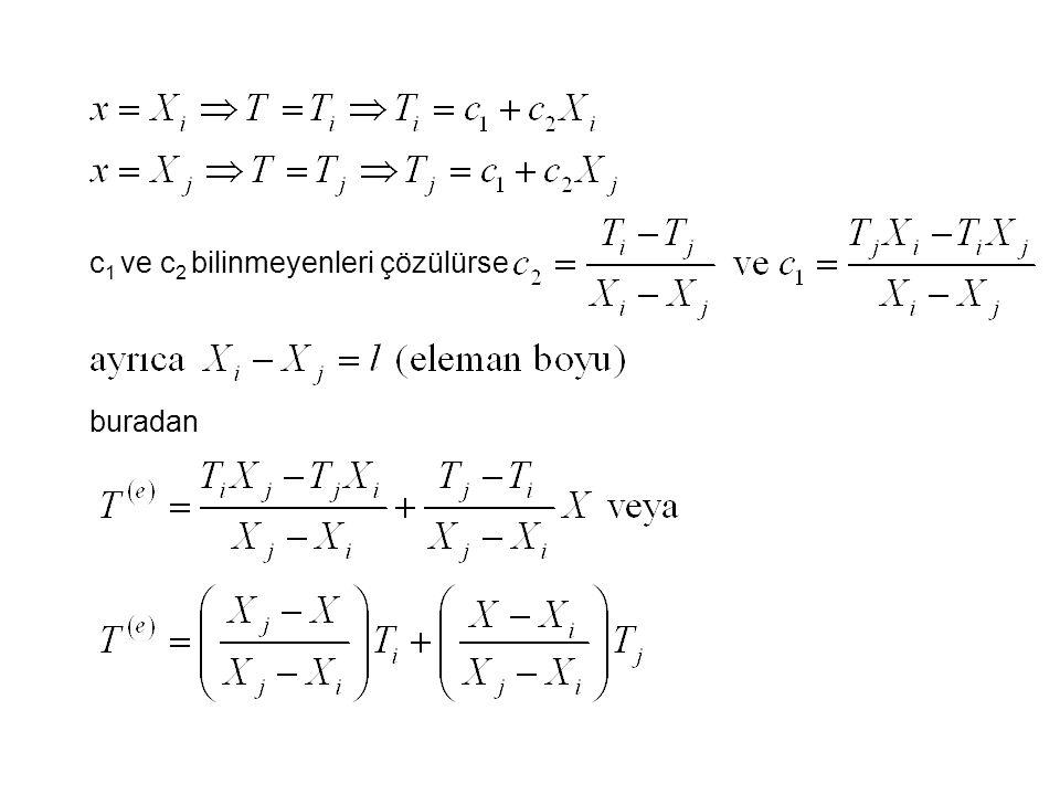 c1 ve c2 bilinmeyenleri çözülürse