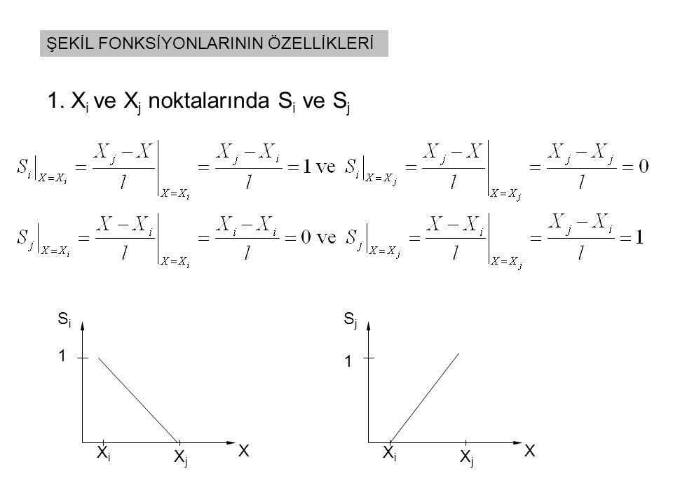 1. Xi ve Xj noktalarında Si ve Sj