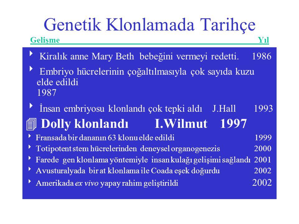 Genetik Klonlamada Tarihçe Gelişme Yıl