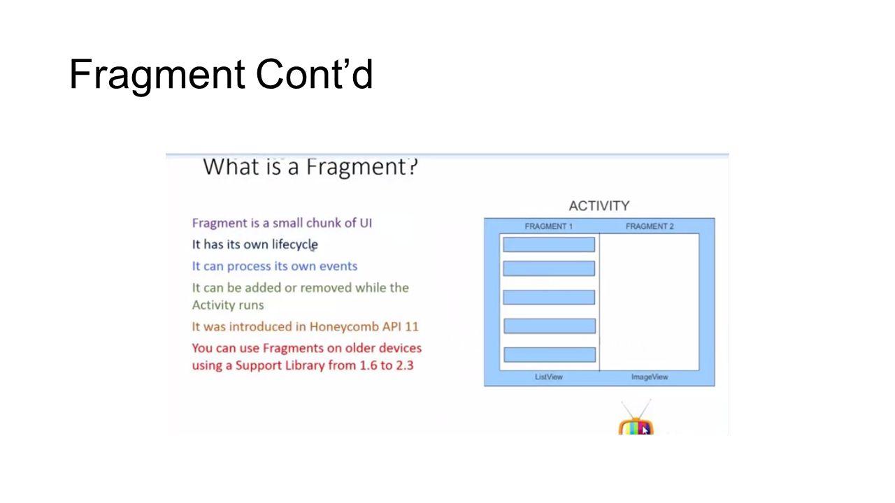 Fragment Cont'd