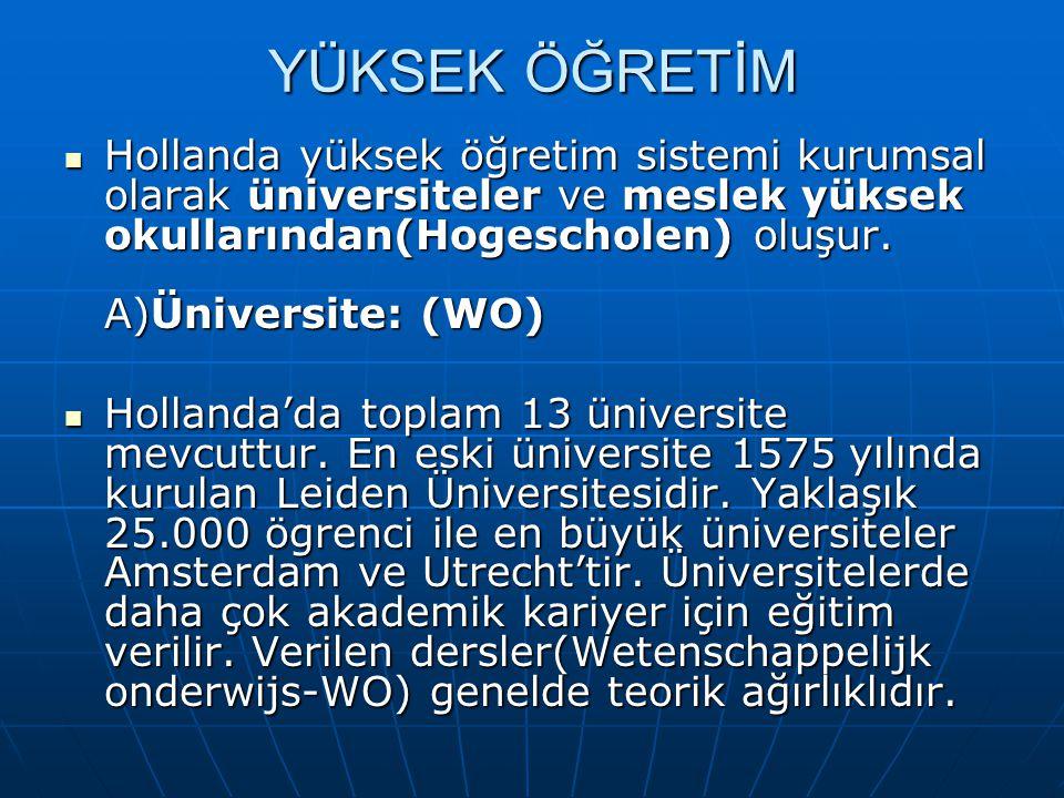 YÜKSEK ÖĞRETİM Hollanda yüksek öğretim sistemi kurumsal olarak üniversiteler ve meslek yüksek okullarından(Hogescholen) oluşur. A)Üniversite: (WO)