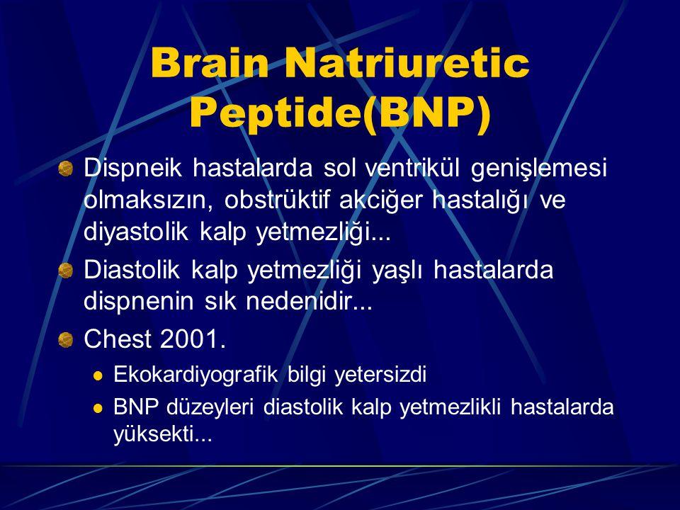 Brain Natriuretic Peptide(BNP)