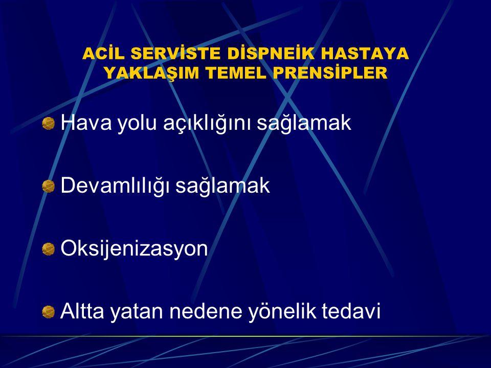 ACİL SERVİSTE DİSPNEİK HASTAYA YAKLAŞIM TEMEL PRENSİPLER