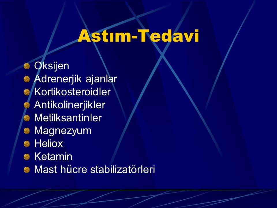 Astım-Tedavi Oksijen Adrenerjik ajanlar Kortikosteroidler