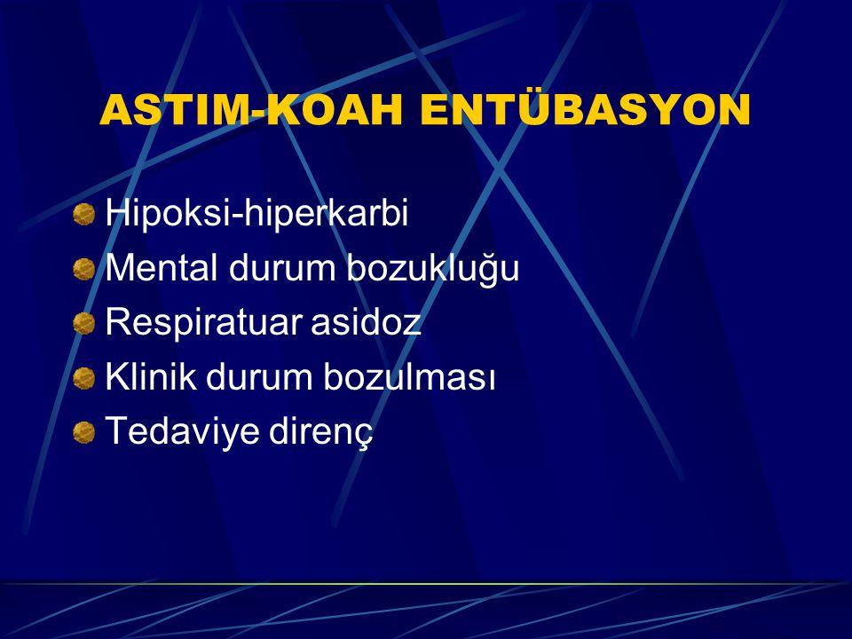 ASTIM-KOAH ENTÜBASYON