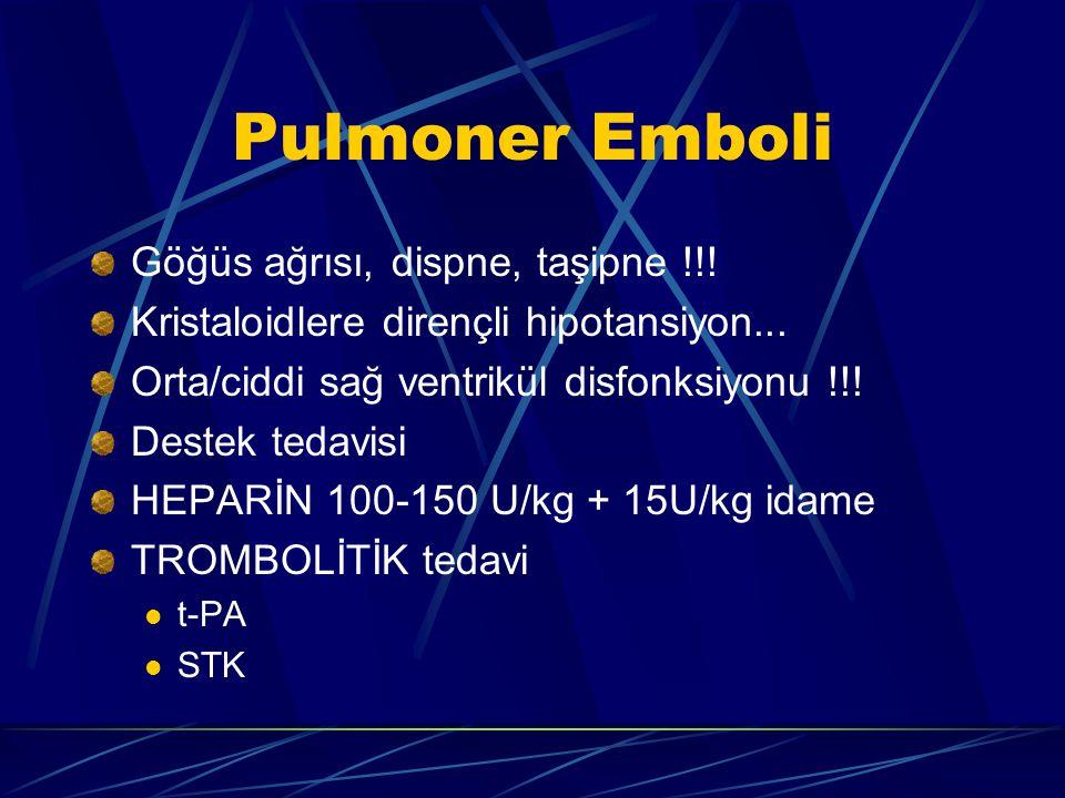 Pulmoner Emboli Göğüs ağrısı, dispne, taşipne !!!