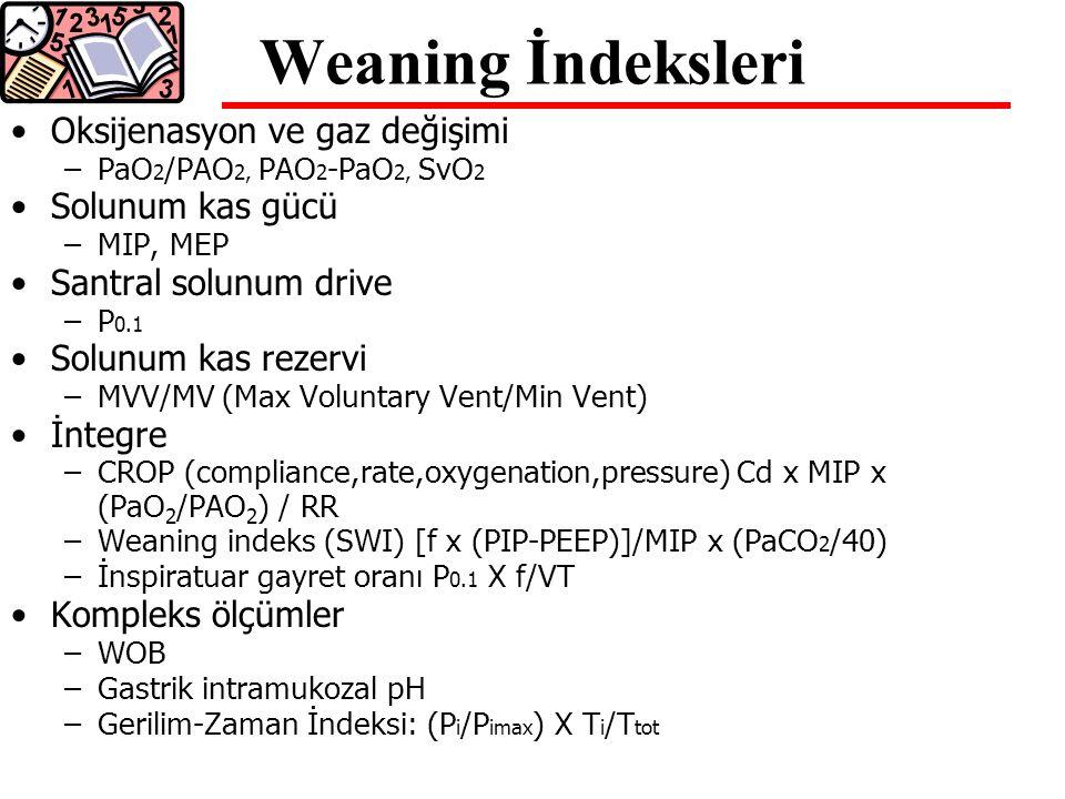 Weaning İndeksleri Oksijenasyon ve gaz değişimi Solunum kas gücü