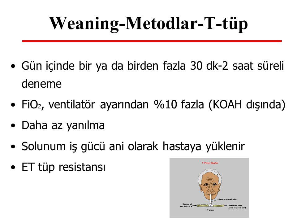 Weaning-Metodlar-T-tüp