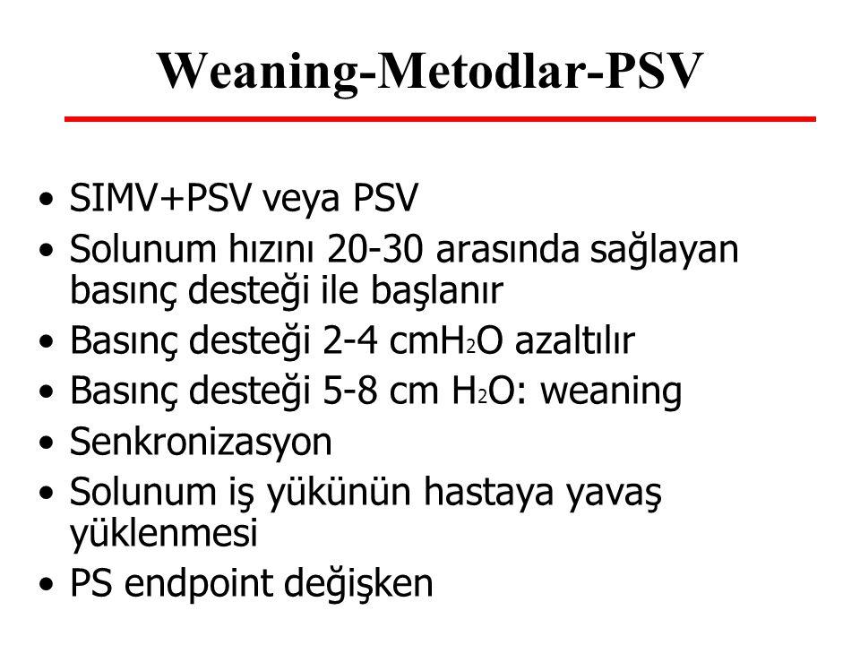 Weaning-Metodlar-PSV