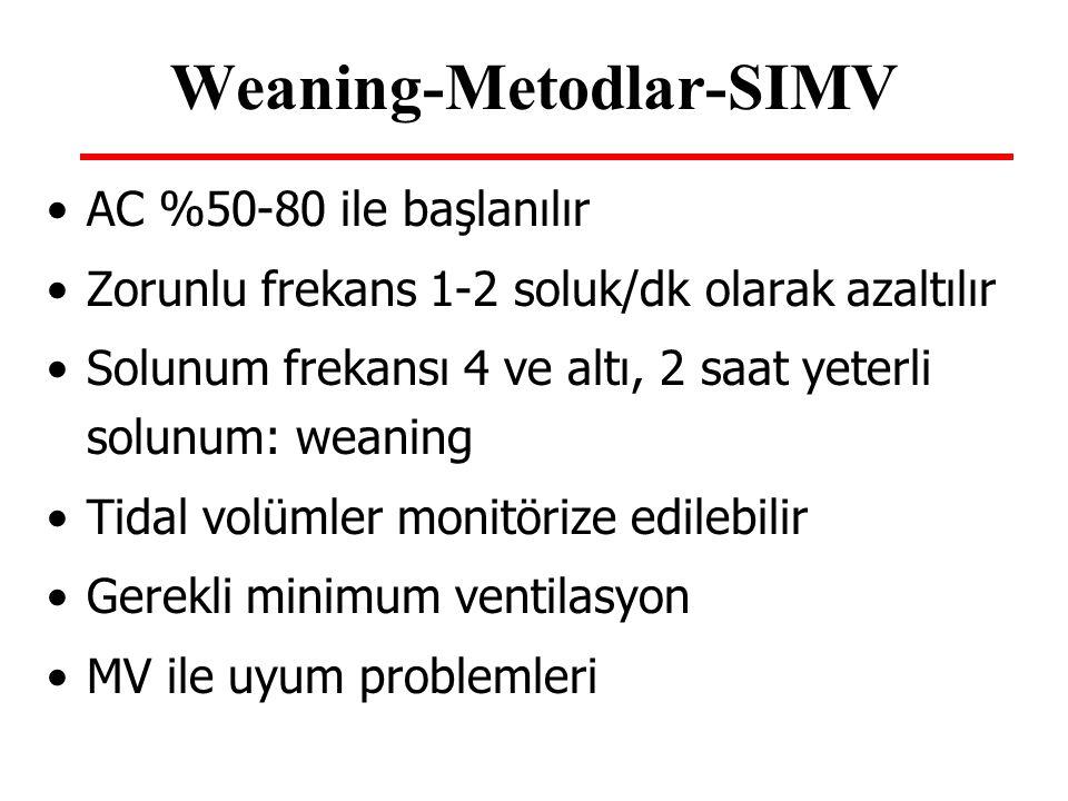 Weaning-Metodlar-SIMV