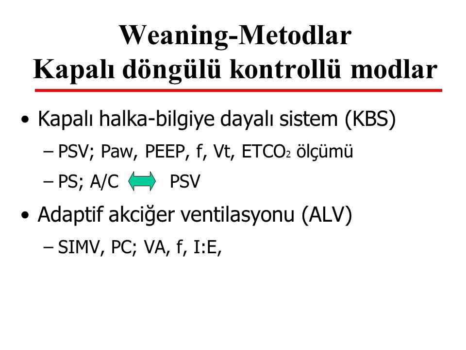 Weaning-Metodlar Kapalı döngülü kontrollü modlar