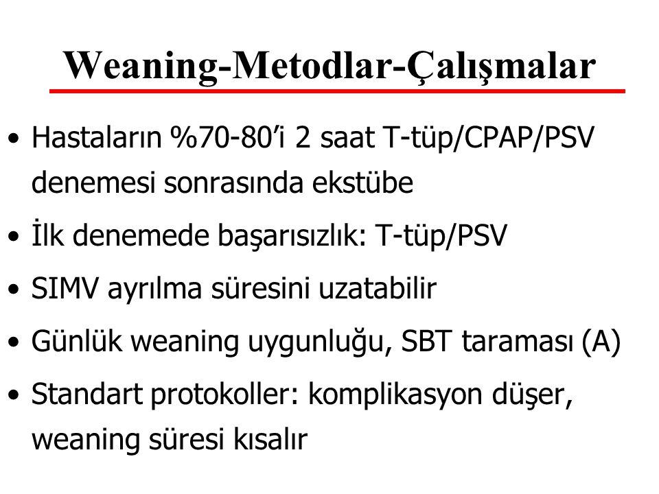 Weaning-Metodlar-Çalışmalar