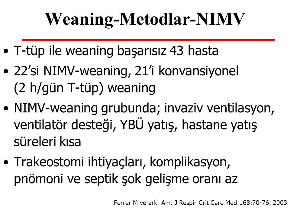 Weaning-Metodlar-NIMV
