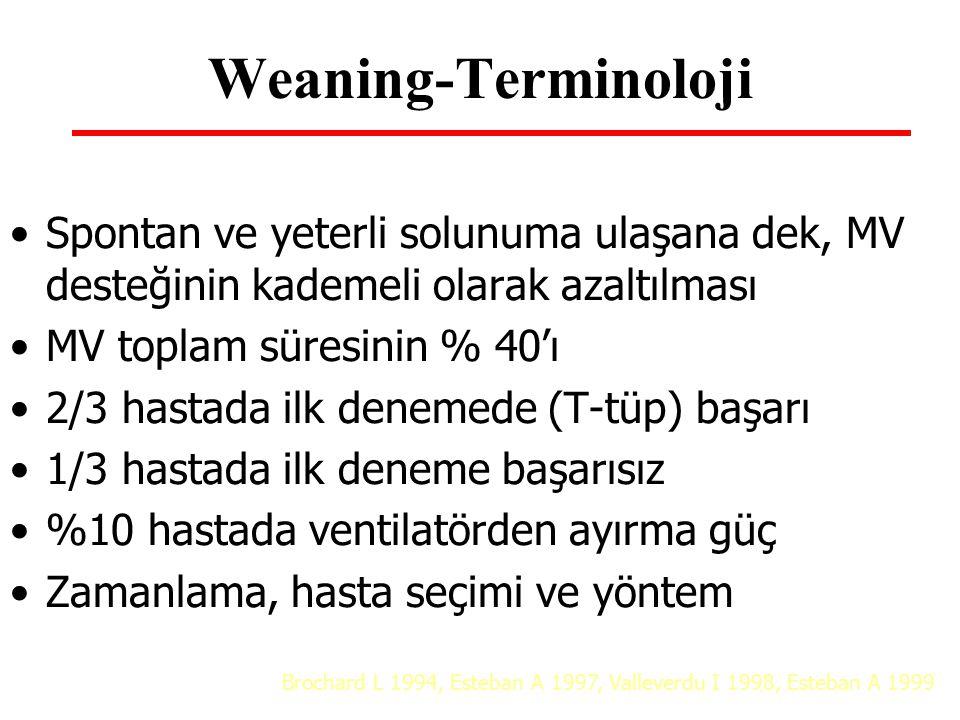 Weaning-Terminoloji Spontan ve yeterli solunuma ulaşana dek, MV desteğinin kademeli olarak azaltılması.