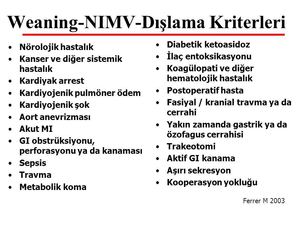 Weaning-NIMV-Dışlama Kriterleri
