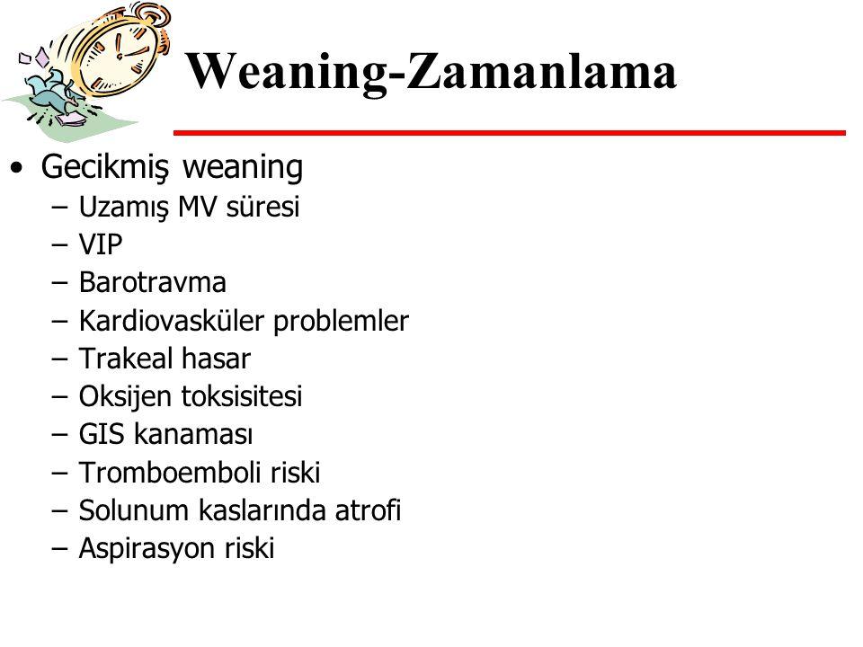 Weaning-Zamanlama Gecikmiş weaning Uzamış MV süresi VIP Barotravma