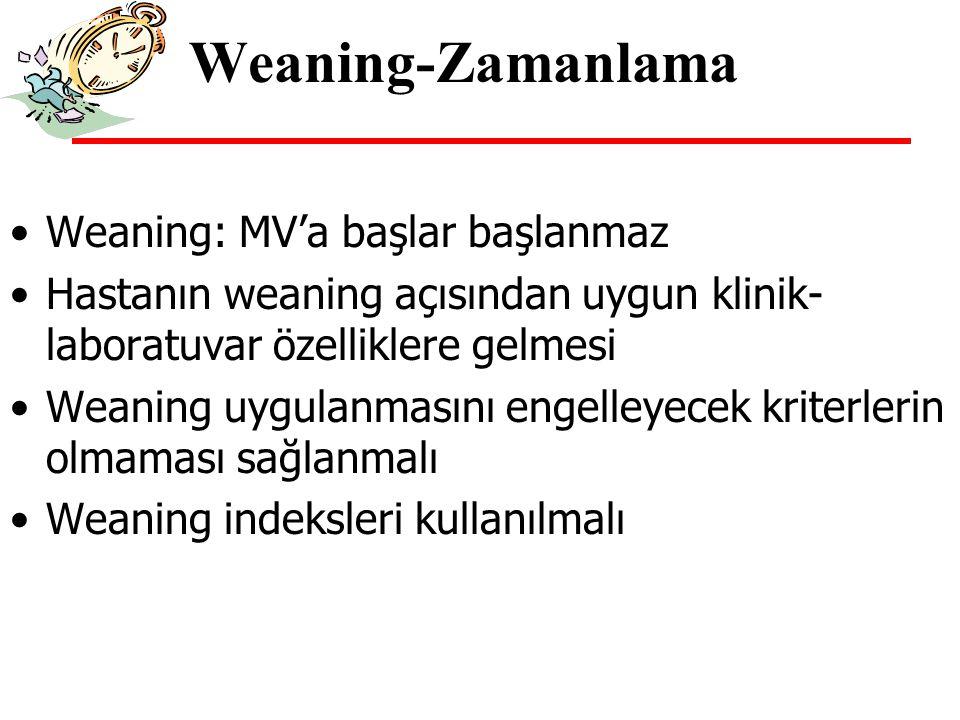 Weaning-Zamanlama Weaning: MV'a başlar başlanmaz