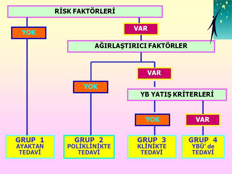 AĞIRLAŞTIRICI FAKTÖRLER GRUP 2 POLİKLİNİKTE TEDAVİ