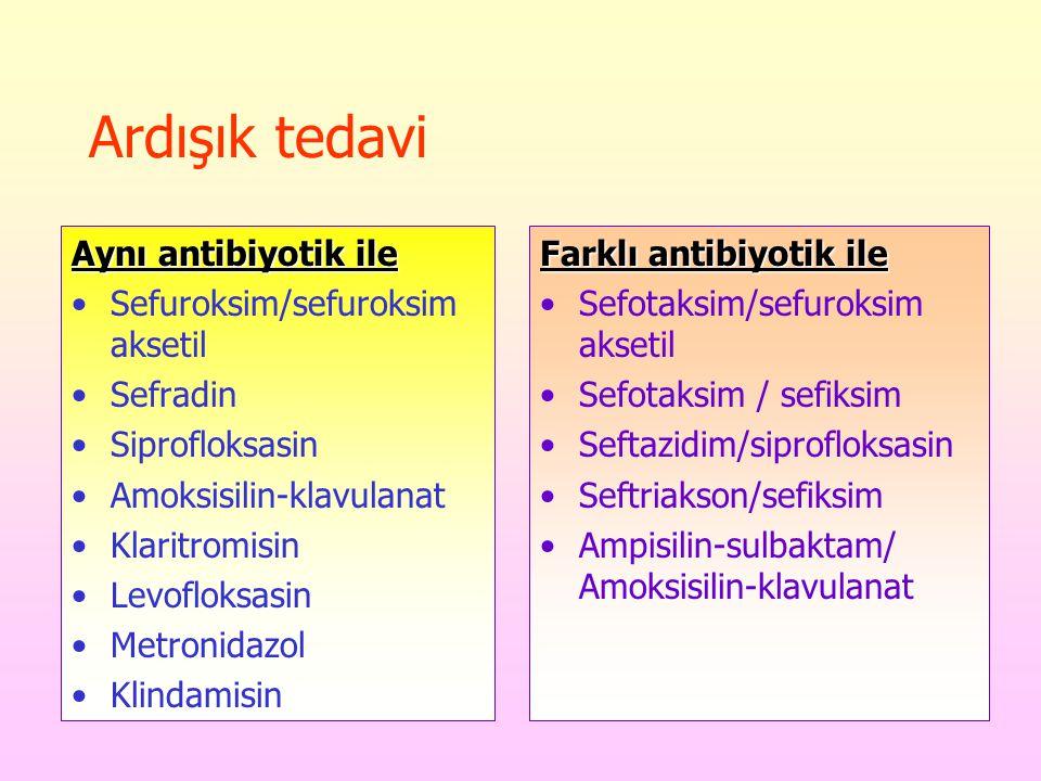 Ardışık tedavi Aynı antibiyotik ile Sefuroksim/sefuroksim aksetil