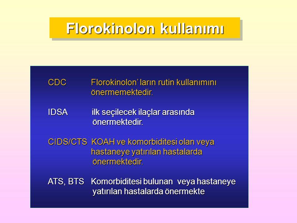 Florokinolon kullanımı