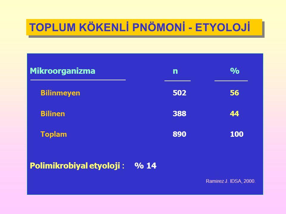 TOPLUM KÖKENLİ PNÖMONİ - ETYOLOJİ