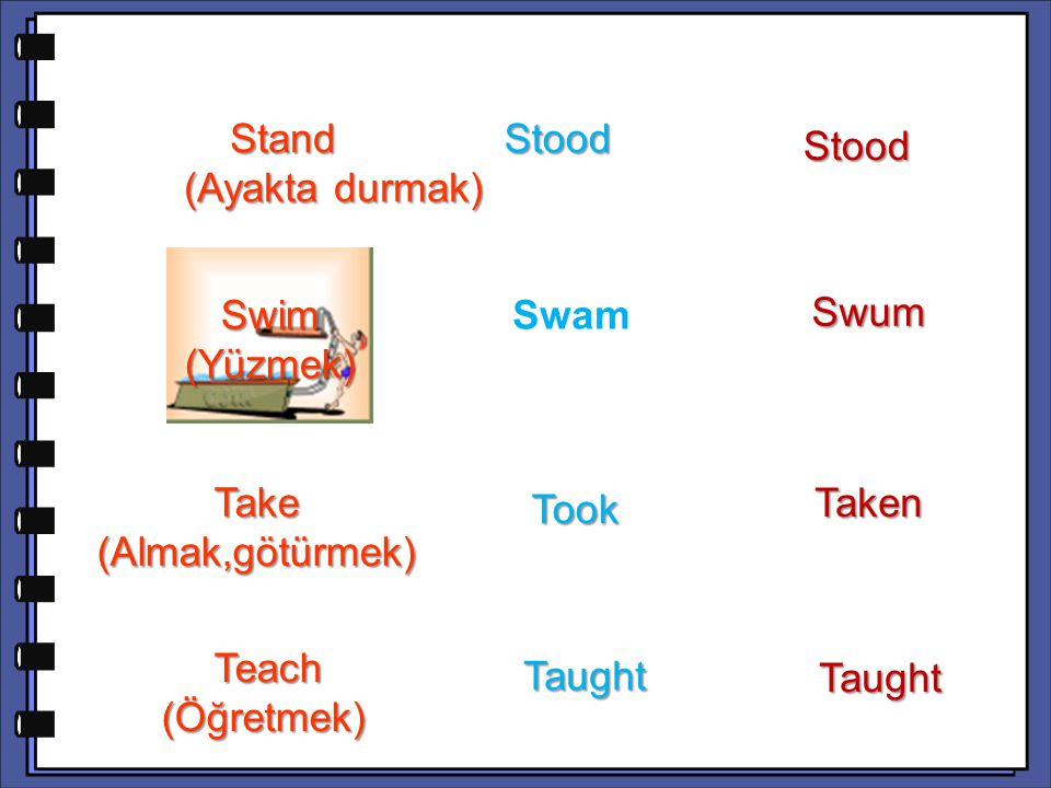 Stood Stand (Ayakta durmak) Stood. Swum. Swim (Yüzmek) Swam. Took. Taken. Take (Almak,götürmek)