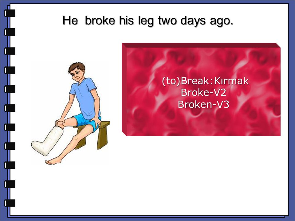 He broke his leg two days ago.