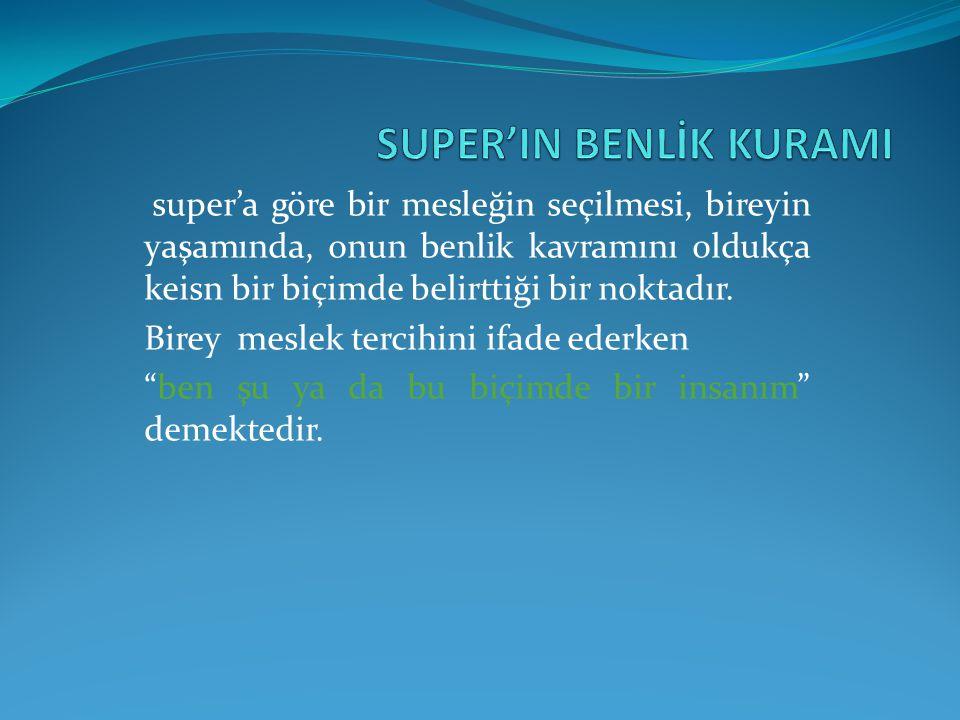 SUPER'IN BENLİK KURAMI