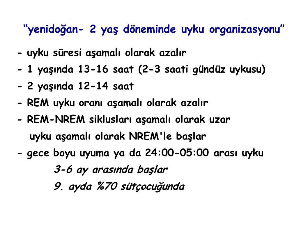 yenidoğan- 2 yaş döneminde uyku organizasyonu