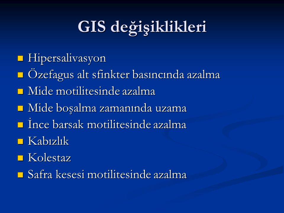 GIS değişiklikleri Hipersalivasyon